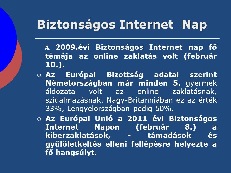 Biztonságos Internet Nap A 2009.évi Biztonságos Internet nap fő témája az online zaklatás volt (február 10.).  Az Európai Bizottság adatai szerint Né
