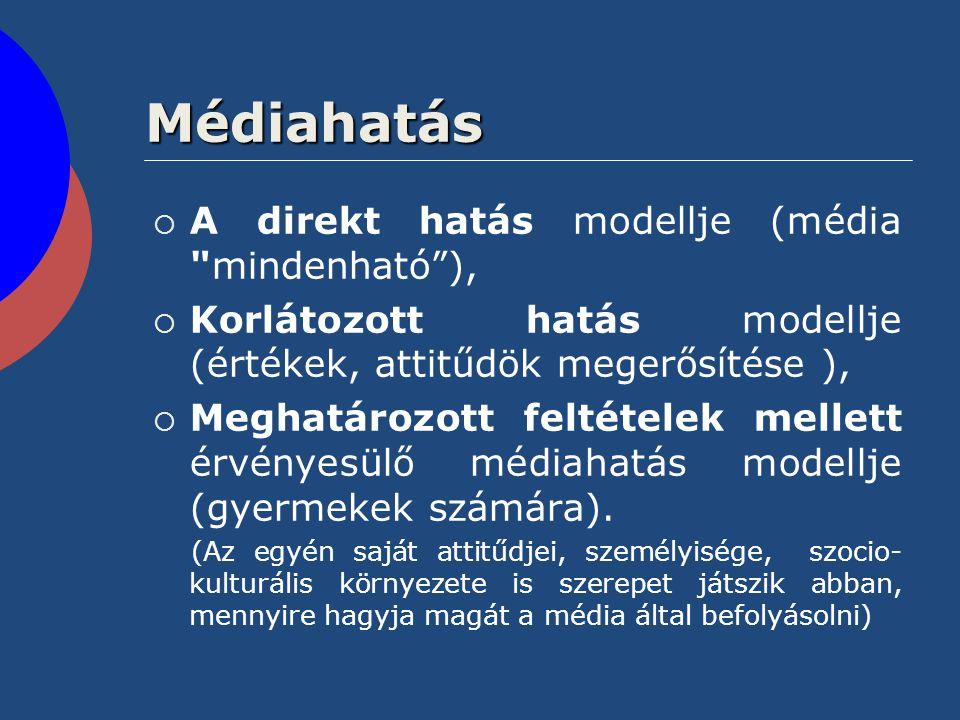 Médiahatás  A direkt hatás modellje (média