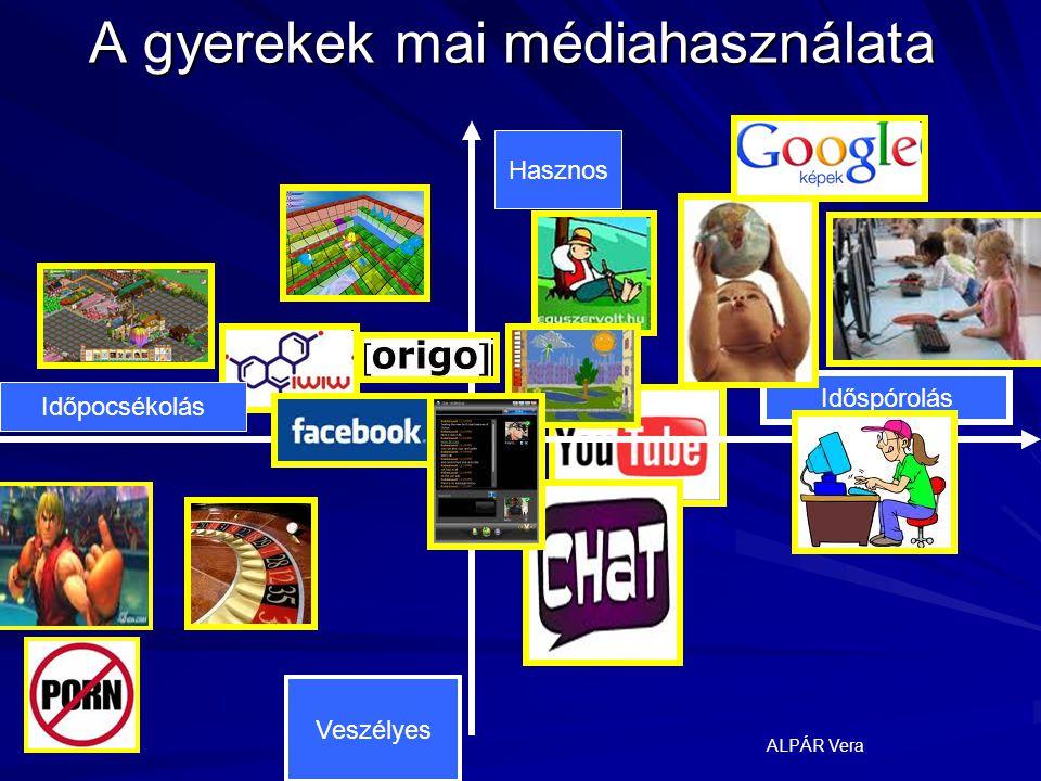 A gyerekek mai médiahasználata Veszélyes Időspórolás Időpocsékolás Hasznos ALPÁR Vera