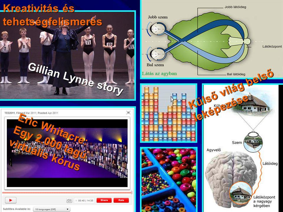 Gillian Lynne story Kreativitás és tehetségfelismerés Külső világ belső leképezése Eric Whitacre: Egy 2.000 tagú virtuális kórus