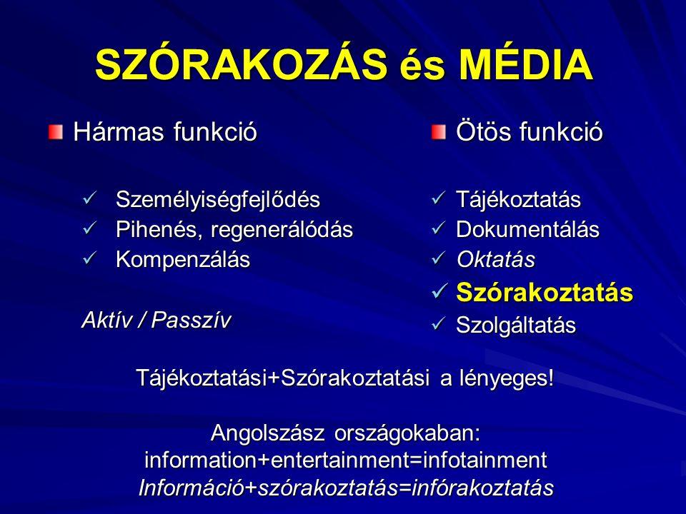 SZÓRAKOZÁS és MÉDIA Ötös funkció Tájékoztatás Tájékoztatás Dokumentálás Dokumentálás Oktatás Oktatás Szórakoztatás Szórakoztatás Szolgáltatás Szolgált