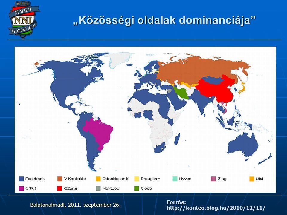 """""""Közösségi oldalak dominanciája """"Közösségi oldalak dominanciája Forrás: http://konteo.blog.hu/2010/12/11/ Balatonalmádi, 2011."""