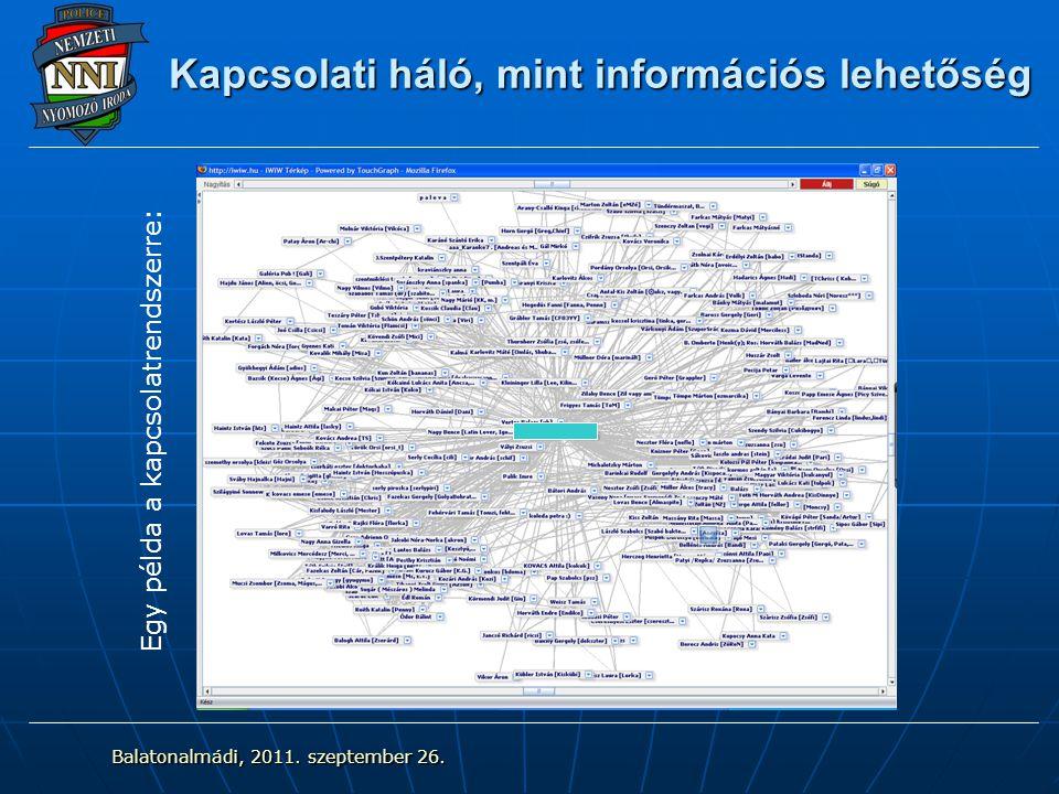 Kapcsolati háló, mint információs lehetőség Kapcsolati háló, mint információs lehetőség Egy példa a kapcsolatrendszerre: Balatonalmádi, 2011. szeptemb