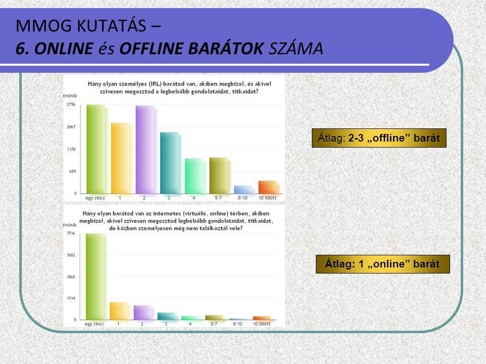 """MMOG KUTATÁS – 6. ONLINE és OFFLINE BARÁTOK SZÁMA Átlag: 2-3 """"offline"""" barát Átlag: 1 """"online"""" barát"""