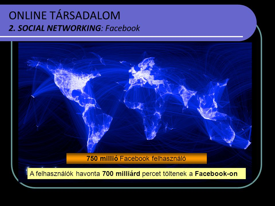 750 millió Facebook felhasználó A felhasználók havonta 700 milliárd percet töltenek a Facebook-on ONLINE TÁRSADALOM 2. SOCIAL NETWORKING: Facebook