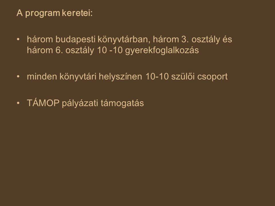 A program keretei: három budapesti könyvtárban, három 3. osztály és három 6. osztály 10 -10 gyerekfoglalkozás minden könyvtári helyszínen 10-10 szülői