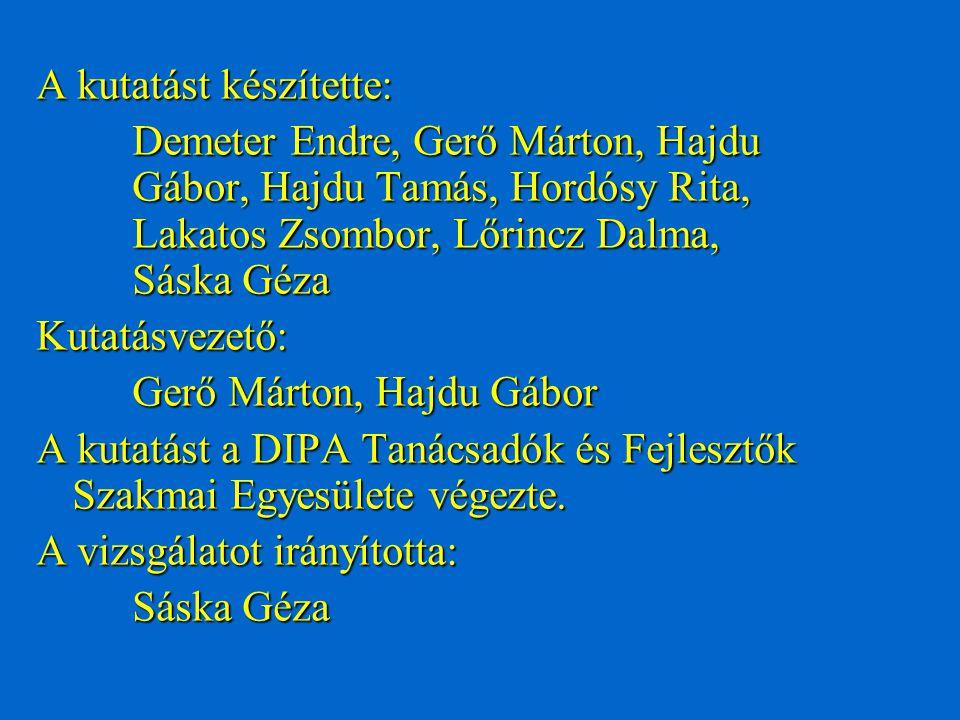 A kutatást készítette: Demeter Endre, Gerő Márton, Hajdu Gábor, Hajdu Tamás, Hordósy Rita, Lakatos Zsombor, Lőrincz Dalma, Sáska Géza Kutatásvezető: G