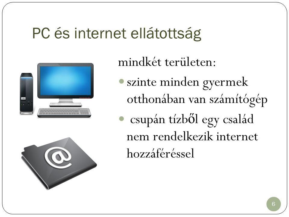 PC és internet ellátottság mindkét területen: szinte minden gyermek otthonában van számítógép csupán tízb ő l egy család nem rendelkezik internet hozz