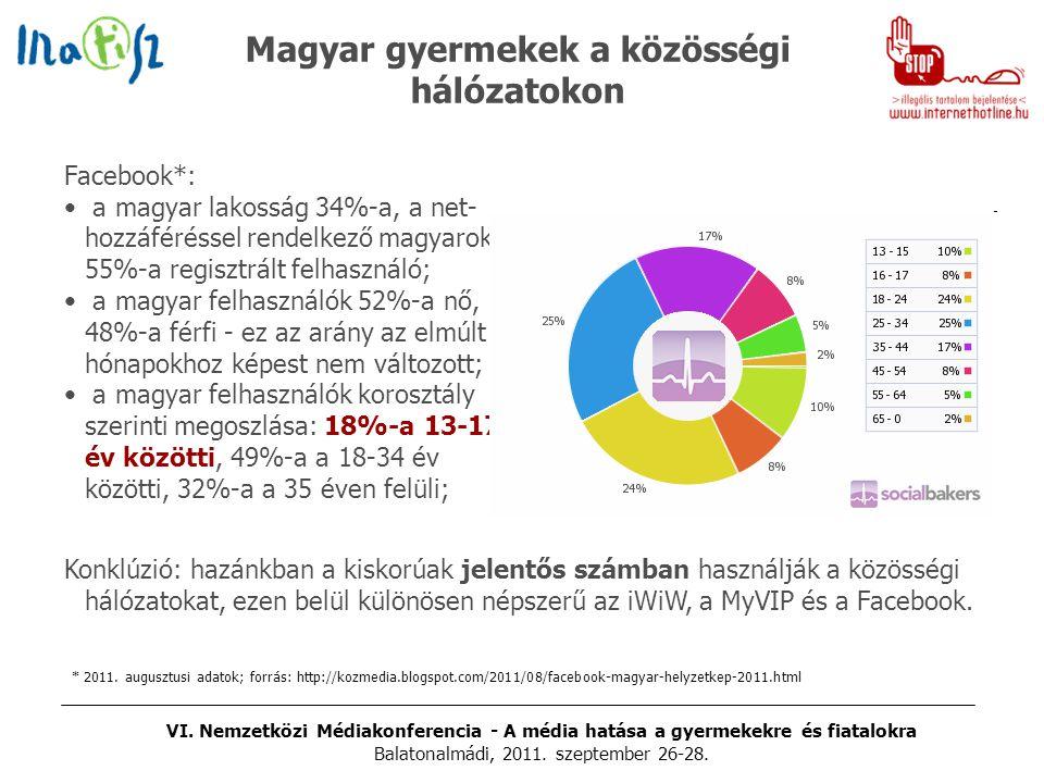 VI. Nemzetközi Médiakonferencia - A média hatása a gyermekekre és fiatalokra Balatonalmádi, 2011. szeptember 26-28. Magyar gyermekek a közösségi hálóz