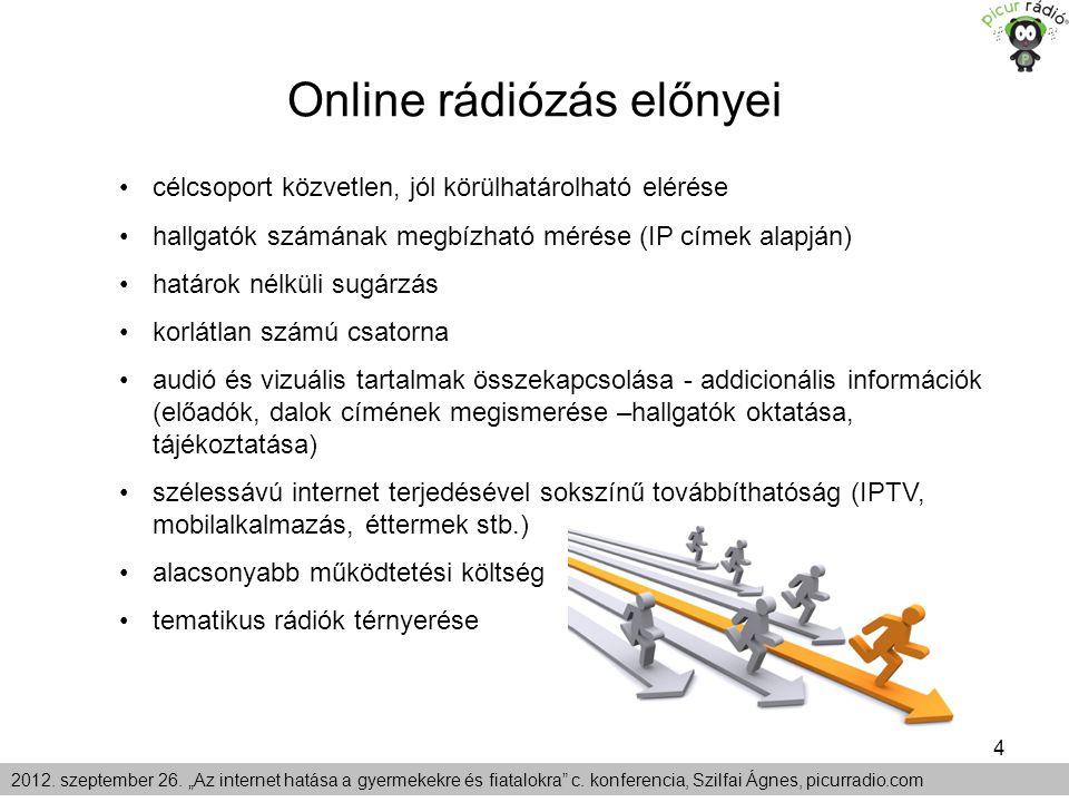 """4 Online rádiózás előnyei 2012. szeptember 26. """"Az internet hatása a gyermekekre és fiatalokra"""" c. konferencia, Szilfai Ágnes, picurradio.com célcsopo"""