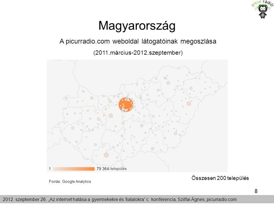 """8 Magyarország 2012. szeptember 26. """"Az internet hatása a gyermekekre és fiatalokra"""" c. konferencia, Szilfai Ágnes, picurradio.com A picurradio.com we"""