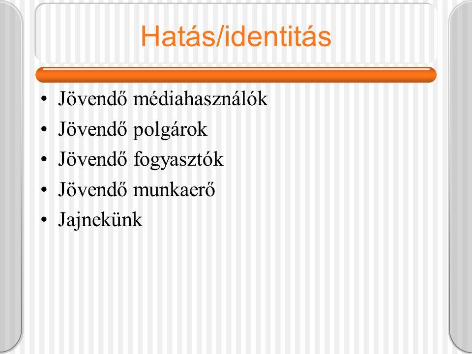 Hatás/identitás Jövendő médiahasználók Jövendő polgárok Jövendő fogyasztók Jövendő munkaerő Jajnekünk