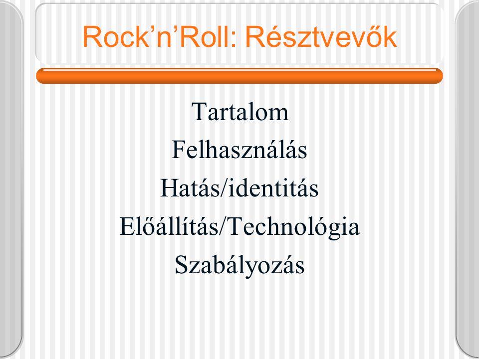 Rock'n'Roll: Résztvevők Tartalom Felhasználás Hatás/identitás Előállítás/Technológia Szabályozás