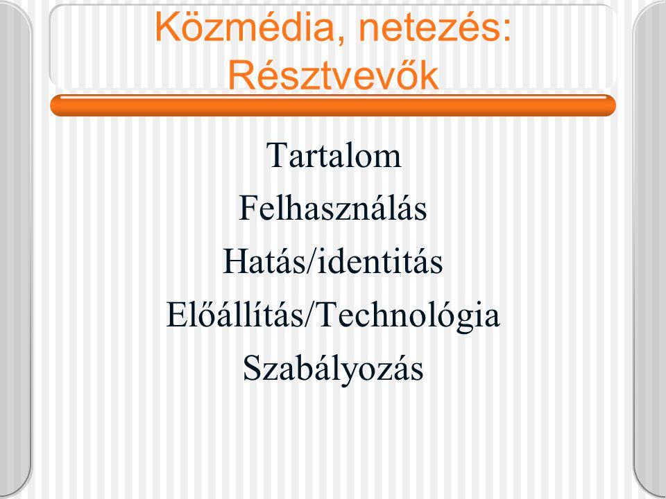 Közmédia, netezés: Résztvevők Tartalom Felhasználás Hatás/identitás Előállítás/Technológia Szabályozás