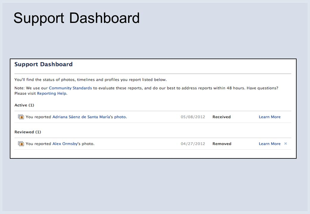 Support Dashboard
