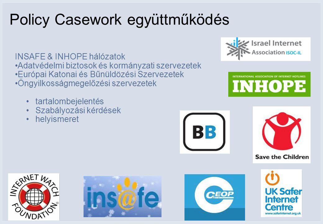 Policy Casework együttműködés INSAFE & INHOPE hálózatok Adatvédelmi biztosok és kormányzati szervezetek Európai Katonai és Bűnüldözési Szervezetek Öngyilkosságmegelőzési szervezetek tartalombejelentés Szabályozási kérdések helyismeret