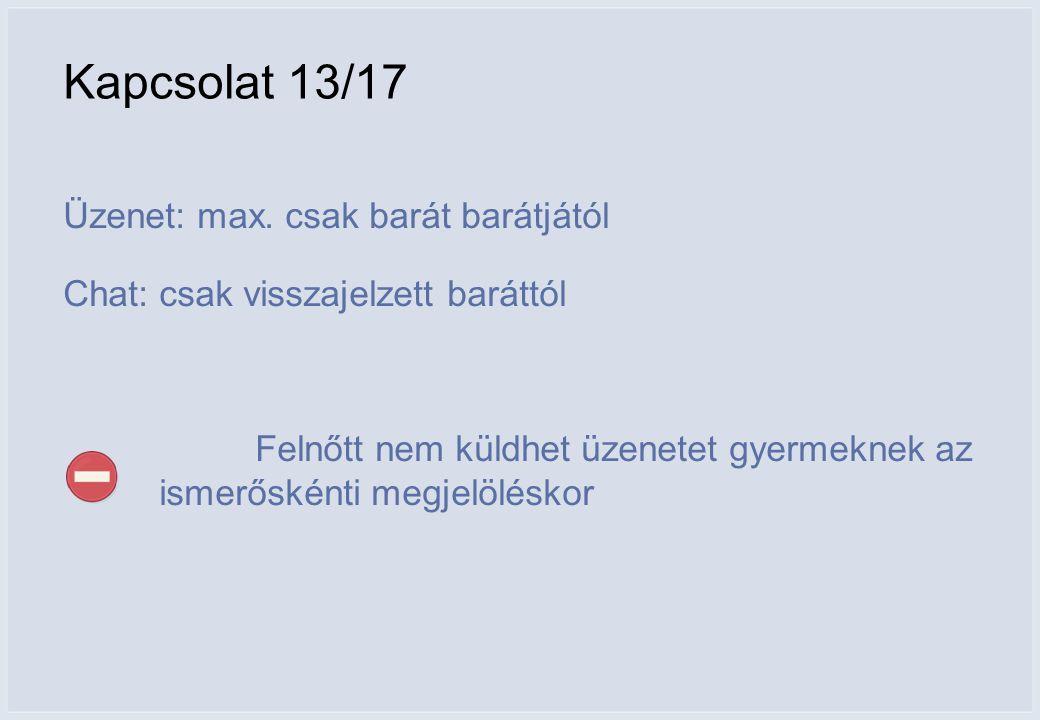 Kapcsolat 13/17 Üzenet: max.