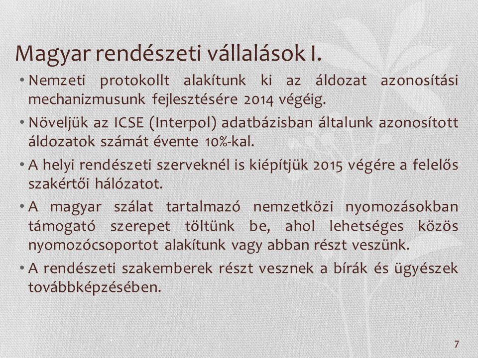 Magyar rendészeti vállalások I.