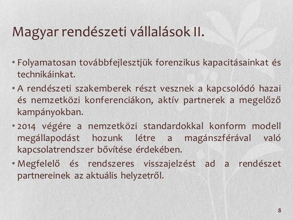 Magyar rendészeti vállalások II.