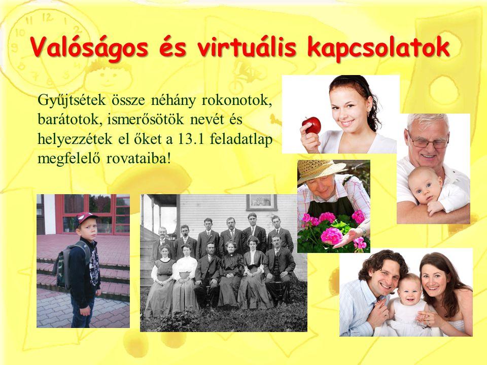 Valóságos és virtuális kapcsolatok Gyűjtsétek össze néhány rokonotok, barátotok, ismerősötök nevét és helyezzétek el őket a 13.1 feladatlap megfelelő