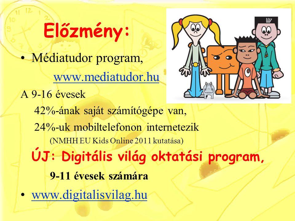 Előzmény: Médiatudor program, www.mediatudor.hu A 9-16 évesek 42%-ának saját számítógépe van, 24%-uk mobiltelefonon internetezik (NMHH EU Kids Online