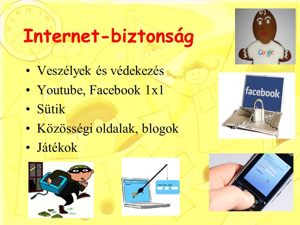 Internet-biztonság Veszélyek és védekezés Youtube, Facebook 1x1 Sütik Közösségi oldalak, blogok Játékok