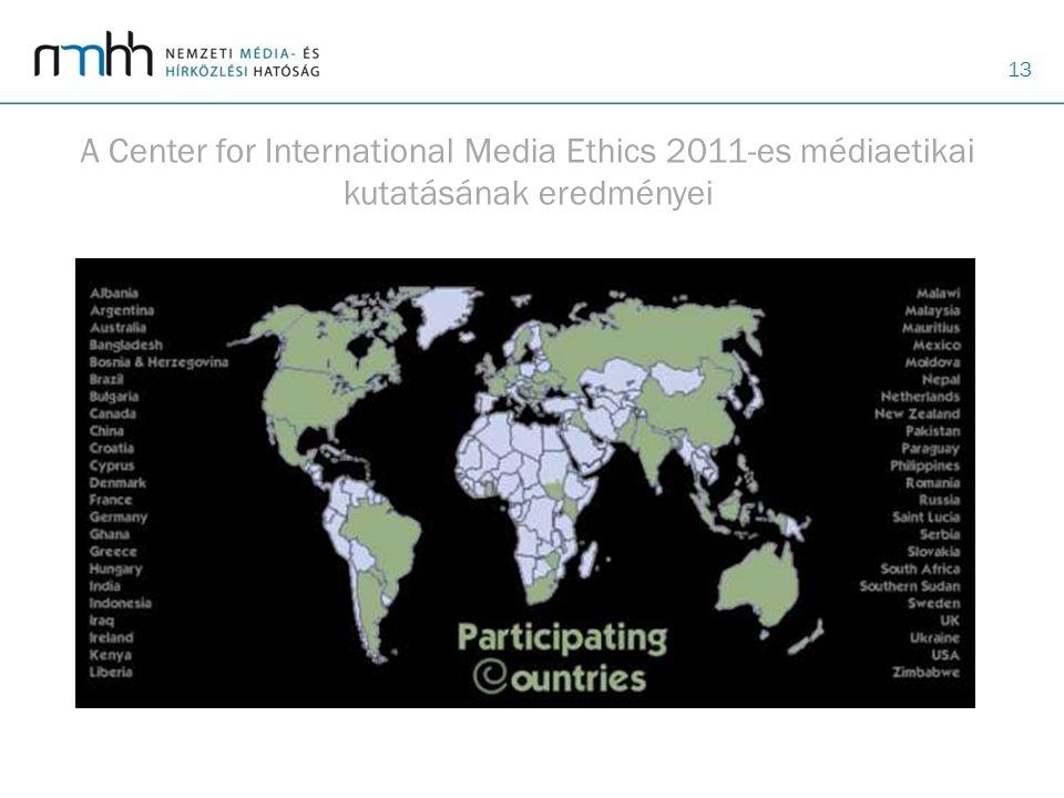 13 A Center for International Media Ethics 2011-es médiaetikai kutatásának eredményei