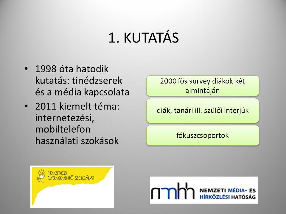 1. KUTATÁS 1998 óta hatodik kutatás: tinédzserek és a média kapcsolata 2011 kiemelt téma: internetezési, mobiltelefon használati szokások 9 diák, taná