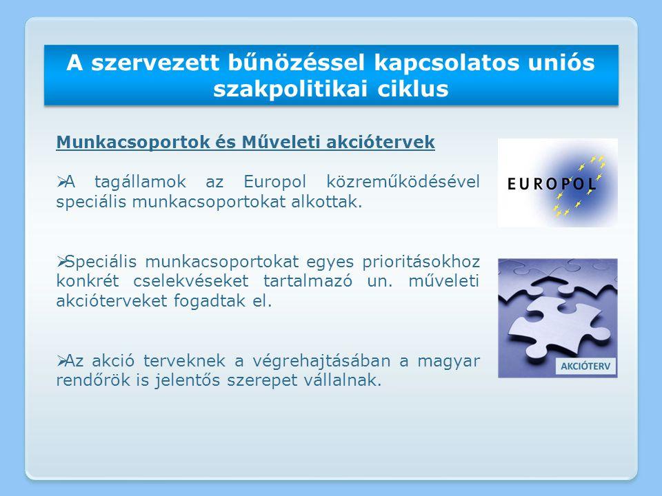 A szervezett bűnözéssel kapcsolatos uniós szakpolitikai ciklus Munkacsoportok és Műveleti akciótervek  A tagállamok az Europol közreműködésével speci