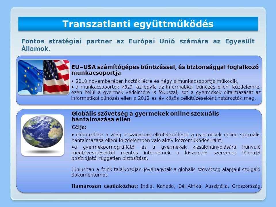 Transzatlanti együttműködés Fontos stratégiai partner az Európai Unió számára az Egyesült Államok. EU–USA számítógépes bűnözéssel, és biztonsággal fog