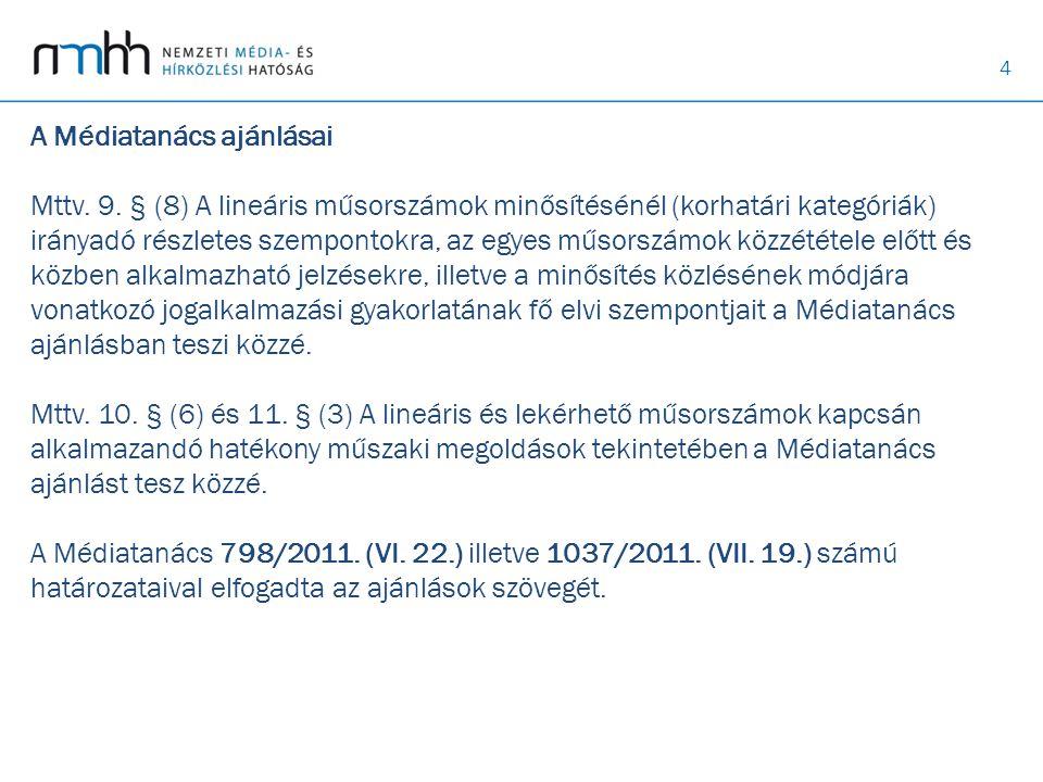 4 A Médiatanács ajánlásai Mttv. 9. § (8) A lineáris műsorszámok minősítésénél (korhatári kategóriák) irányadó részletes szempontokra, az egyes műsorsz