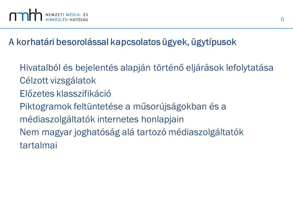 6 A korhatári besorolással kapcsolatos ügyek, ügytípusok Hivatalból és bejelentés alapján történő eljárások lefolytatása Célzott vizsgálatok Előzetes klasszifikáció Piktogramok feltüntetése a műsorújságokban és a médiaszolgáltatók internetes honlapjain Nem magyar joghatóság alá tartozó médiaszolgáltatók tartalmai