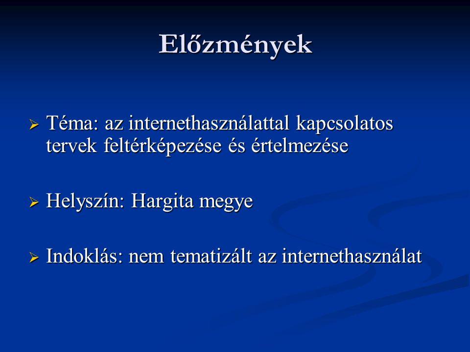 Előzmények  Téma: az internethasználattal kapcsolatos tervek feltérképezése és értelmezése  Helyszín: Hargita megye  Indoklás: nem tematizált az internethasználat