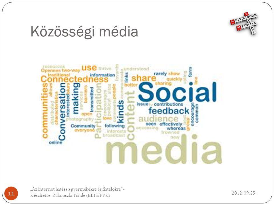 Közösségi média 2012.09.25.