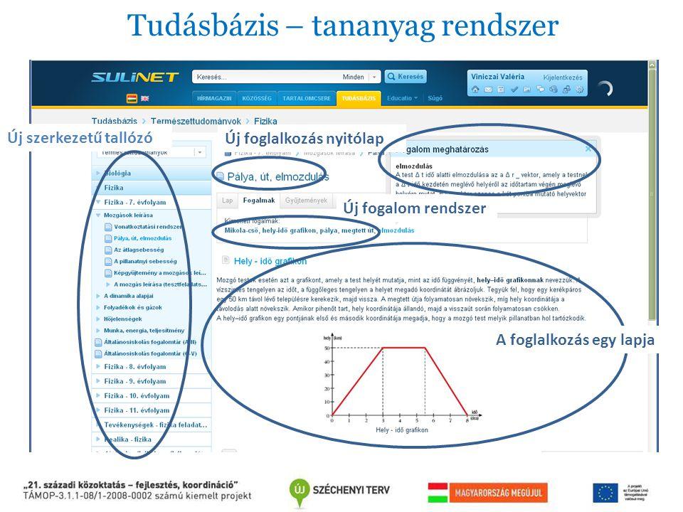Új szerkezetű tallózó Új foglalkozás nyitólap Új fogalom rendszer A foglalkozás egy lapja Tudásbázis – tananyag rendszer