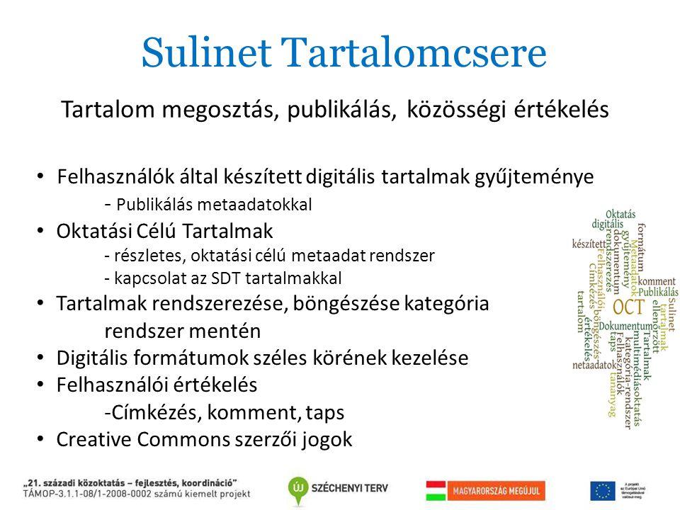 Sulinet Tartalomcsere Tartalom megosztás, publikálás, közösségi értékelés Felhasználók által készített digitális tartalmak gyűjteménye - Publikálás me