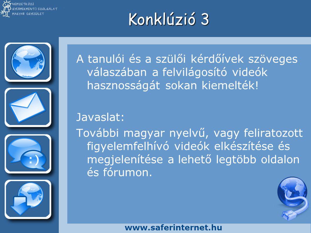 www.saferinternet.hu Konklúzió 3 A tanulói és a szülői kérdőívek szöveges válaszában a felvilágosító videók hasznosságát sokan kiemelték! Javaslat: To