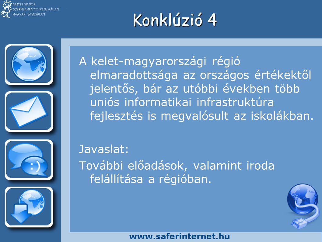 www.saferinternet.hu Konklúzió 4 A kelet-magyarországi régió elmaradottsága az országos értékektől jelentős, bár az utóbbi években több uniós informatikai infrastruktúra fejlesztés is megvalósult az iskolákban.