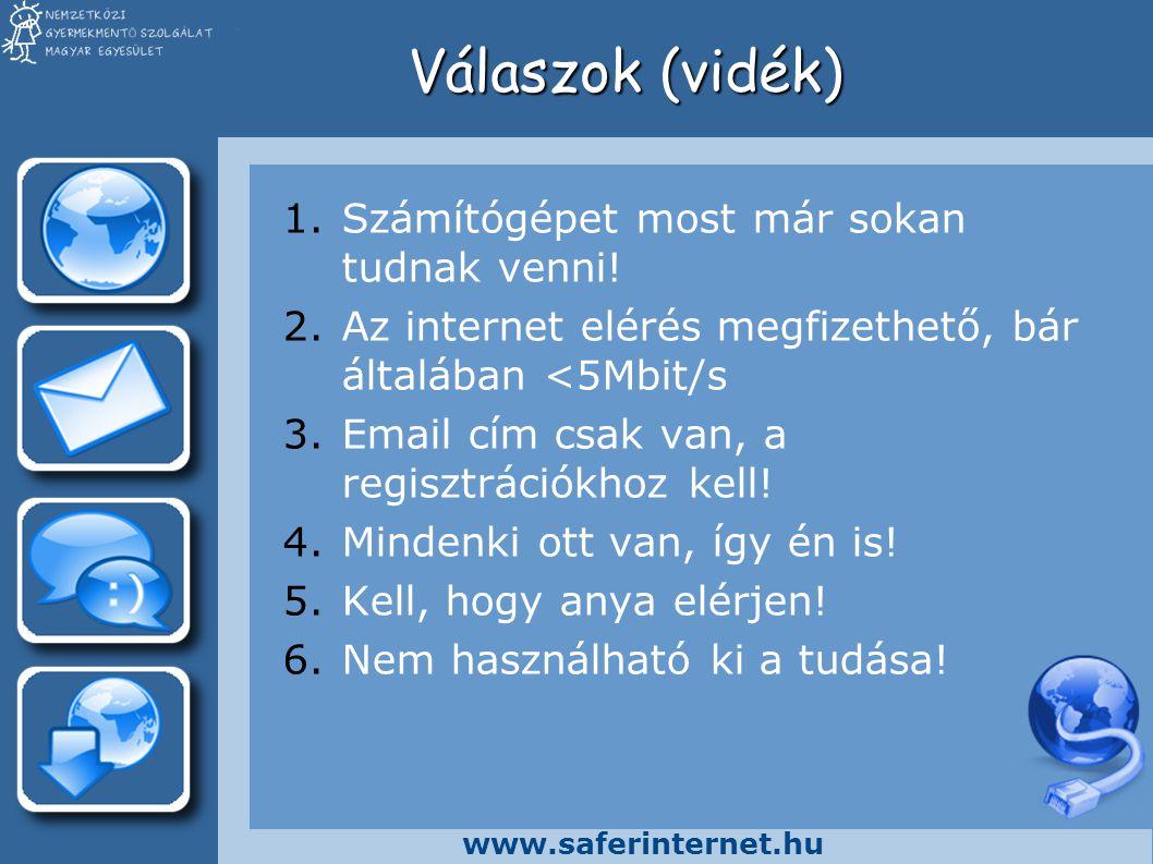 www.saferinternet.hu Válaszok (vidék) 1.Számítógépet most már sokan tudnak venni! 2.Az internet elérés megfizethető, bár általában <5Mbit/s 3.Email cí