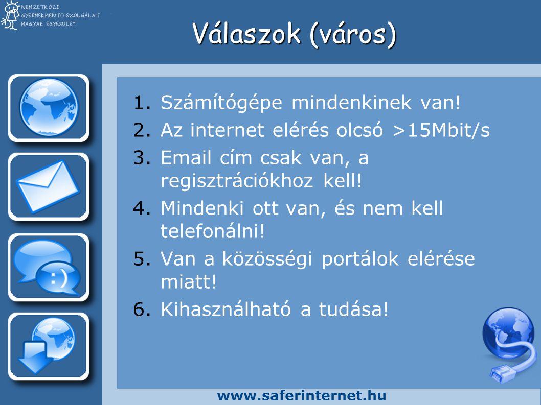 www.saferinternet.hu Válaszok (város) 1.Számítógépe mindenkinek van! 2.Az internet elérés olcsó >15Mbit/s 3.Email cím csak van, a regisztrációkhoz kel