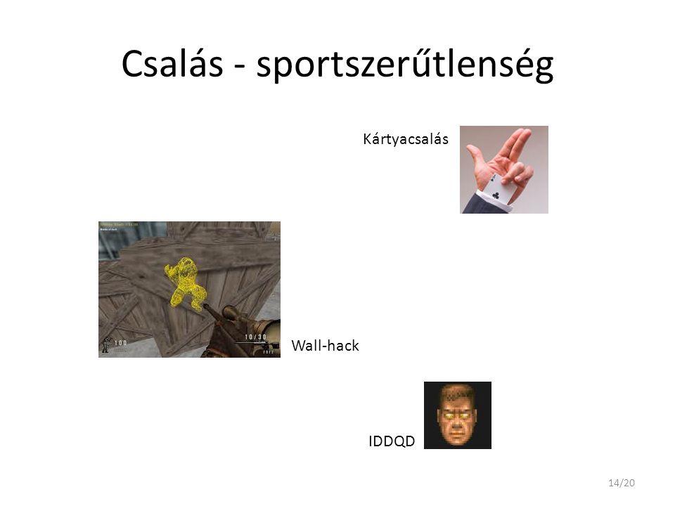 Csalás - sportszerűtlenség IDDQD Wall-hack Kártyacsalás 14/20