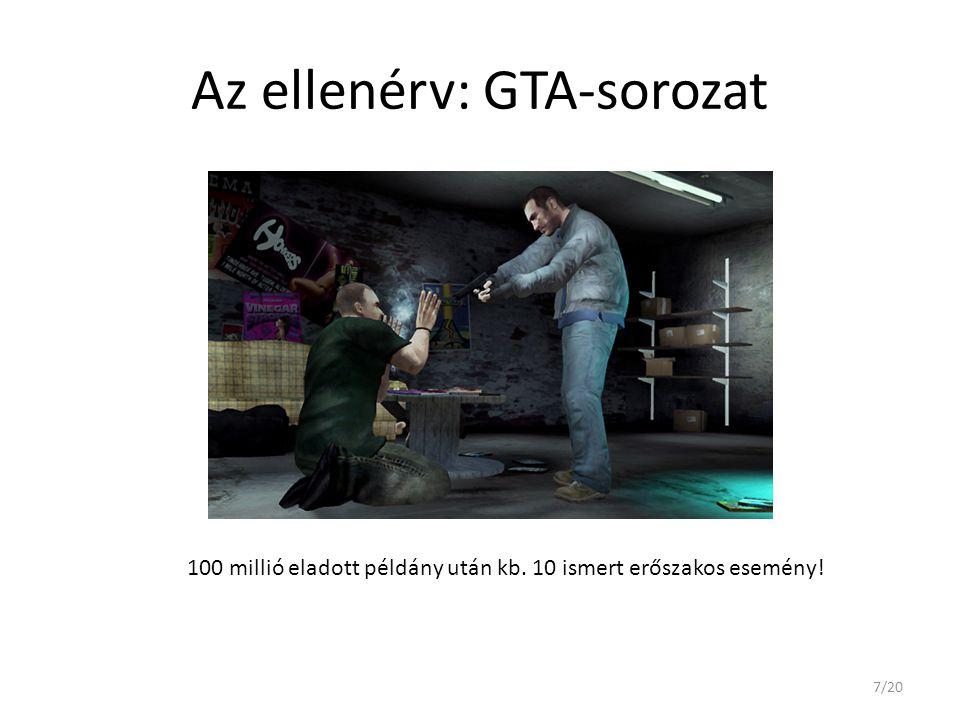 Az ellenérv: GTA-sorozat 100 millió eladott példány után kb. 10 ismert erőszakos esemény! 7/20