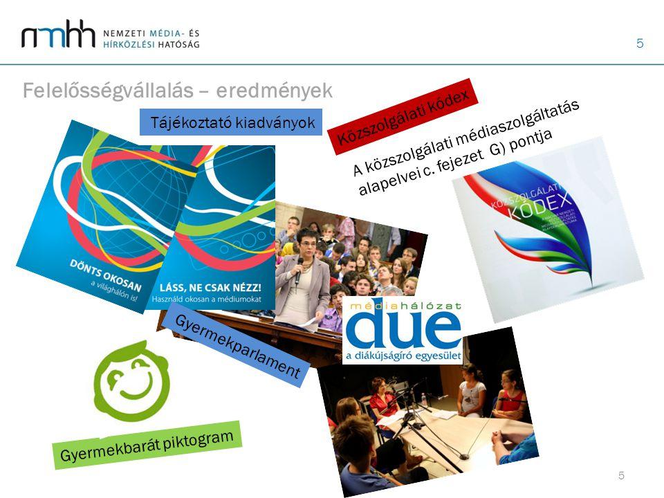 5 Felelősségvállalás – eredmények 5 Tájékoztató kiadványok Közszolgálati kódex Gyermekbarát piktogram A közszolgálati médiaszolgáltatás alapelvei c. f
