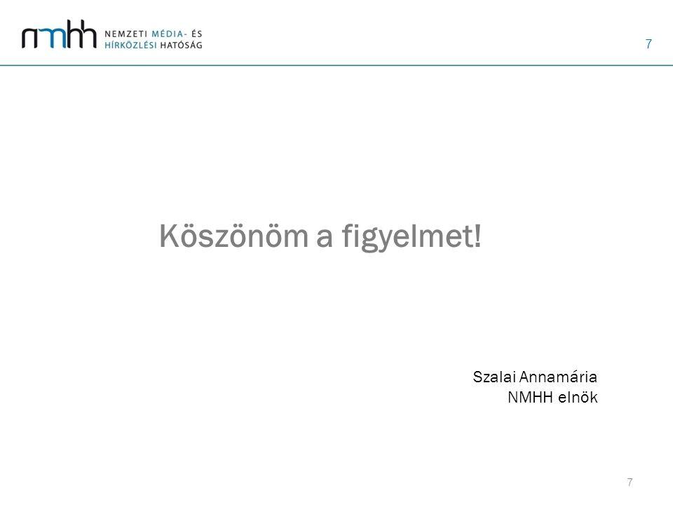7 Köszönöm a figyelmet! 7 Szalai Annamária NMHH elnök
