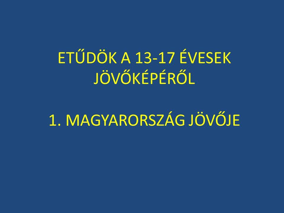 ETŰDÖK A 13-17 ÉVESEK JÖVŐKÉPÉRŐL 1. MAGYARORSZÁG JÖVŐJE