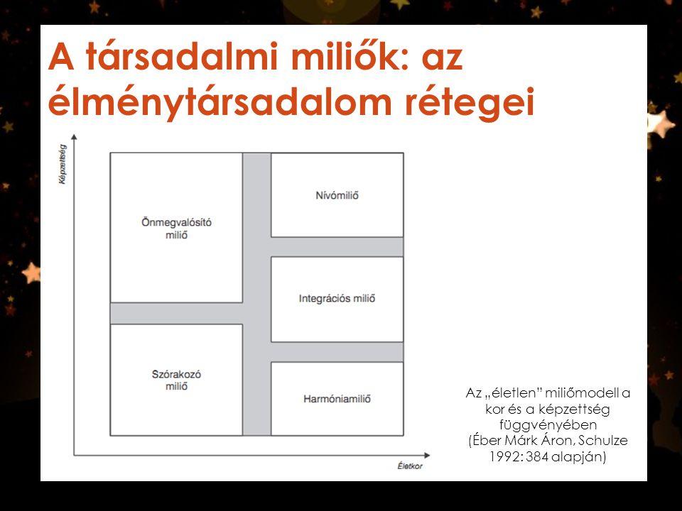 """A társadalmi miliők: az élménytársadalom rétegei Az """"életlen"""" miliőmodell a kor és a képzettség függvényében (Éber Márk Áron, Schulze 1992: 384 alapjá"""