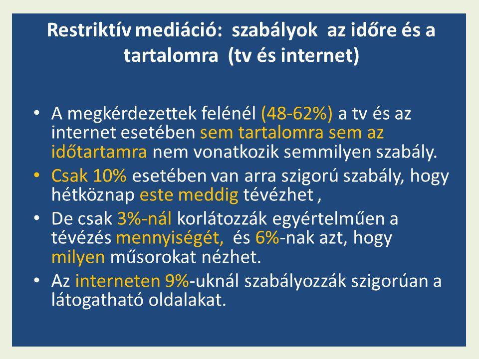 A megkérdezettek felénél (48-62%) a tv és az internet esetében sem tartalomra sem az időtartamra nem vonatkozik semmilyen szabály.