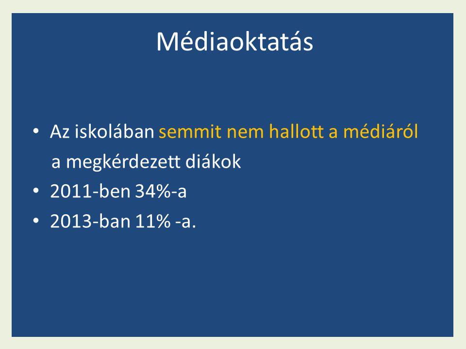 Médiaoktatás Az iskolában semmit nem hallott a médiáról a megkérdezett diákok 2011-ben 34%-a 2013-ban 11% -a.