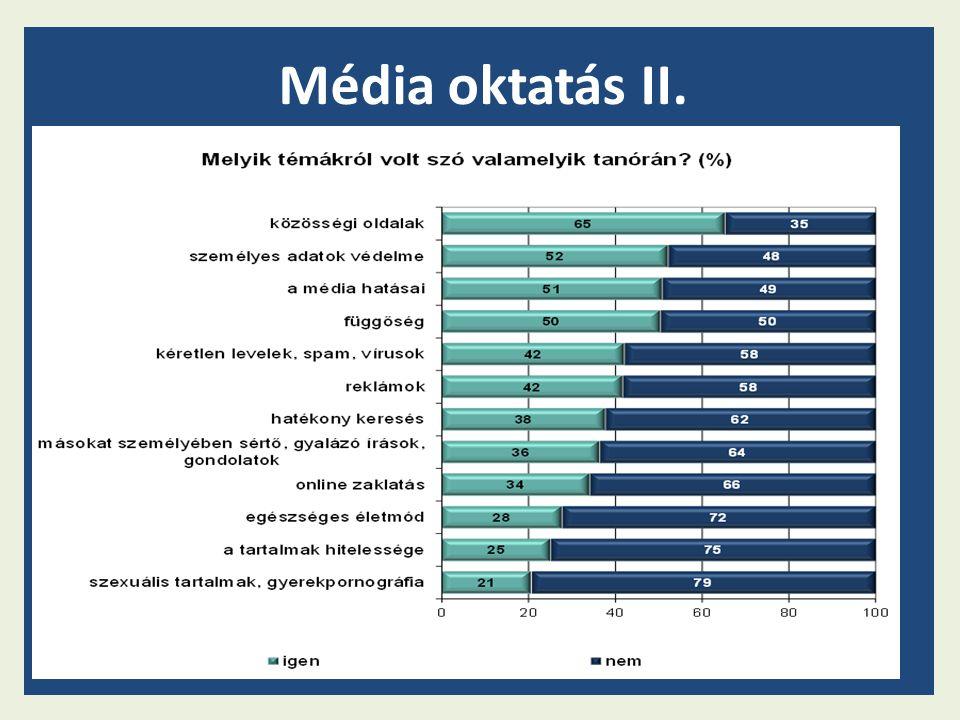 Média oktatás II.