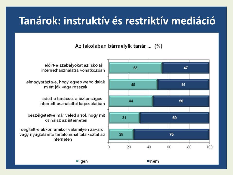 Tanárok: instruktív és restriktív mediáció